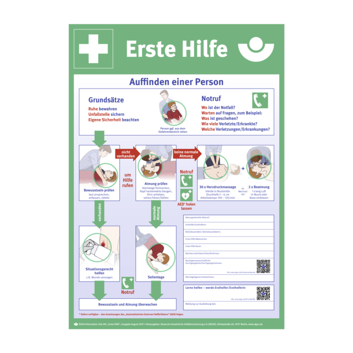 Anleitung Erste-Hilfe Plakatform Papier